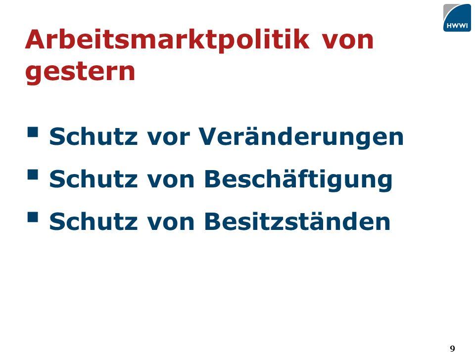 9 Schutz vor Veränderungen Schutz von Beschäftigung Schutz von Besitzständen Arbeitsmarktpolitik von gestern