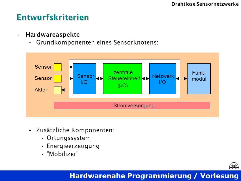 Hardwarenahe Programmierung / Vorlesung Drahtlose SensornetzwerkeEntwurfskriterien Hardwareaspekte –Grundkomponenten eines Sensorknotens: –Zusätzliche