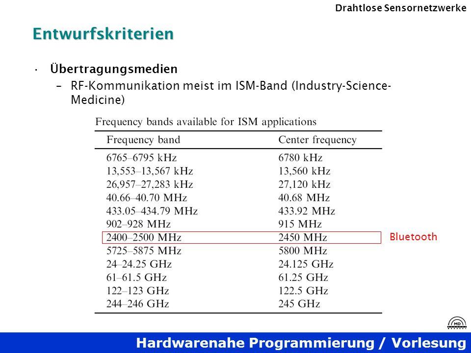 Hardwarenahe Programmierung / Vorlesung Drahtlose SensornetzwerkeEntwurfskriterien Übertragungsmedien –RF-Kommunikation meist im ISM-Band (Industry-Sc
