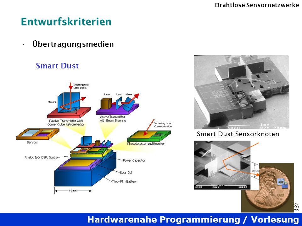 Hardwarenahe Programmierung / Vorlesung Drahtlose SensornetzwerkeEntwurfskriterien Übertragungsmedien Smart Dust Smart Dust Sensorknoten