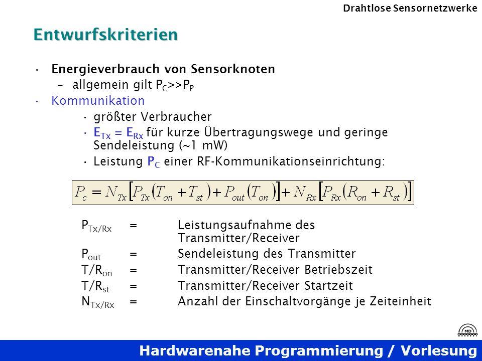 Hardwarenahe Programmierung / Vorlesung Drahtlose SensornetzwerkeEntwurfskriterien Energieverbrauch von Sensorknoten –allgemein gilt P C >>P P Kommuni