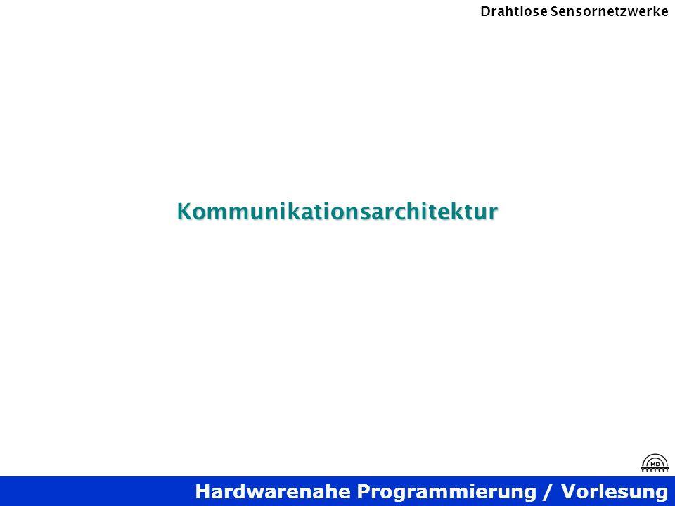 Hardwarenahe Programmierung / Vorlesung Drahtlose SensornetzwerkeKommunikationsarchitektur
