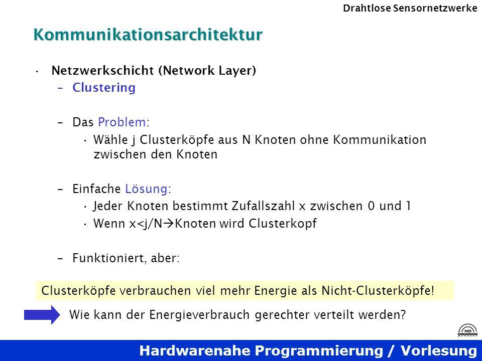Hardwarenahe Programmierung / Vorlesung Drahtlose SensornetzwerkeKommunikationsarchitektur Netzwerkschicht (Network Layer) –Clustering –Das Problem: W