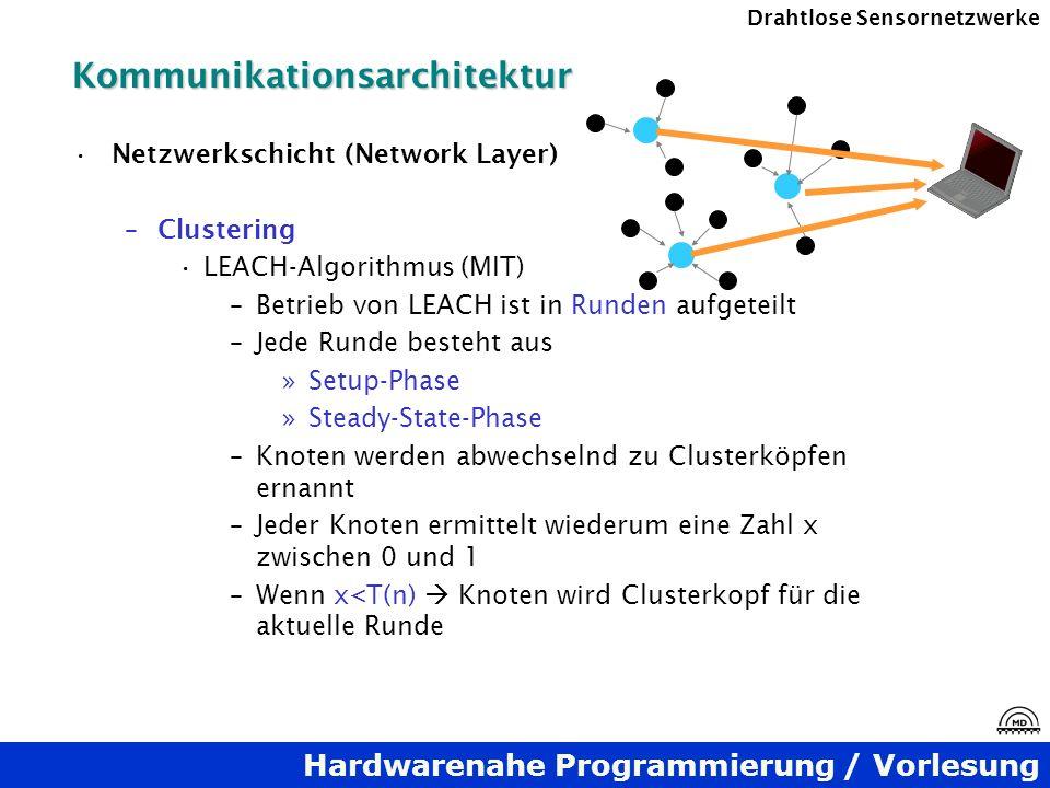 Hardwarenahe Programmierung / Vorlesung Drahtlose SensornetzwerkeKommunikationsarchitektur Netzwerkschicht (Network Layer) –Clustering LEACH-Algorithm