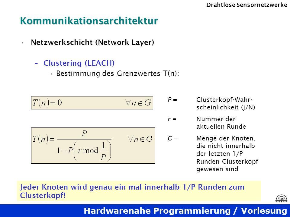 Hardwarenahe Programmierung / Vorlesung Drahtlose SensornetzwerkeKommunikationsarchitektur Netzwerkschicht (Network Layer) –Clustering (LEACH) Bestimm
