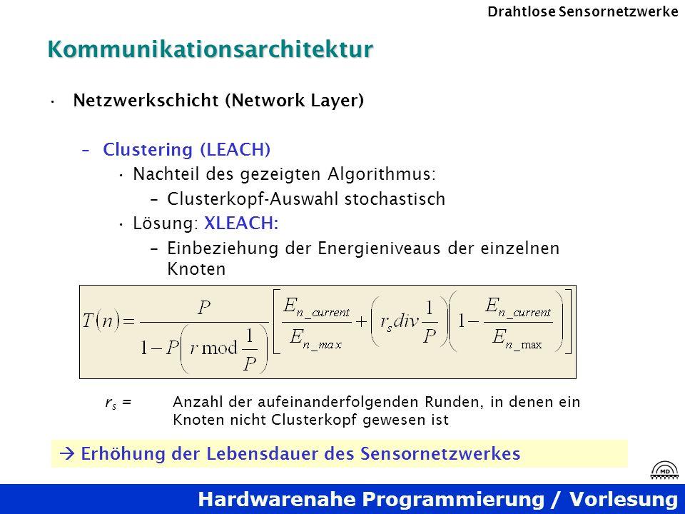 Hardwarenahe Programmierung / Vorlesung Drahtlose SensornetzwerkeKommunikationsarchitektur Netzwerkschicht (Network Layer) –Clustering (LEACH) Nachtei