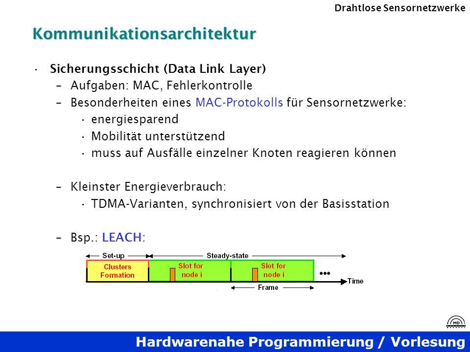 Hardwarenahe Programmierung / Vorlesung Drahtlose SensornetzwerkeKommunikationsarchitektur Sicherungsschicht (Data Link Layer) –Aufgaben: MAC, Fehlerk