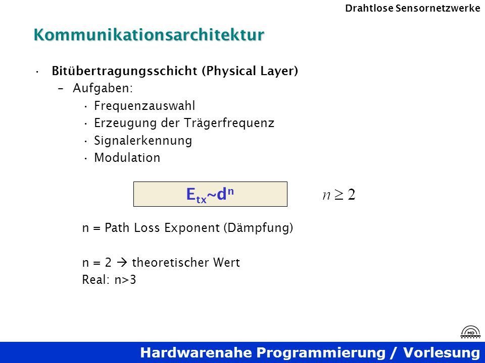 Hardwarenahe Programmierung / Vorlesung Drahtlose SensornetzwerkeKommunikationsarchitektur Bitübertragungsschicht (Physical Layer) –Aufgaben: Frequenz