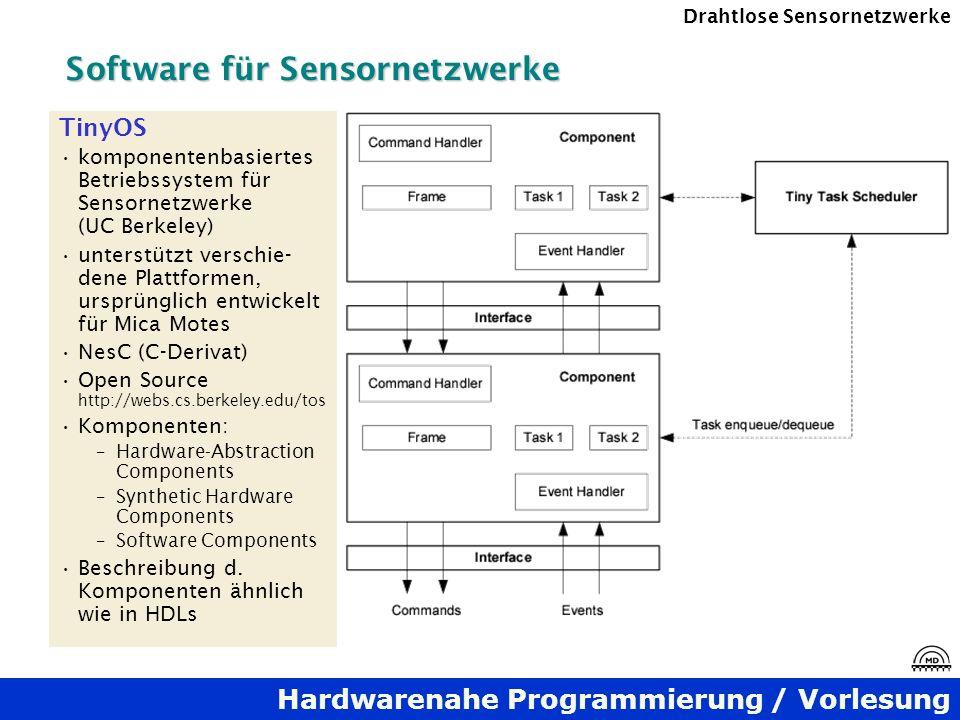 Hardwarenahe Programmierung / Vorlesung Drahtlose Sensornetzwerke Software für Sensornetzwerke TinyOS komponentenbasiertes Betriebssystem für Sensorne