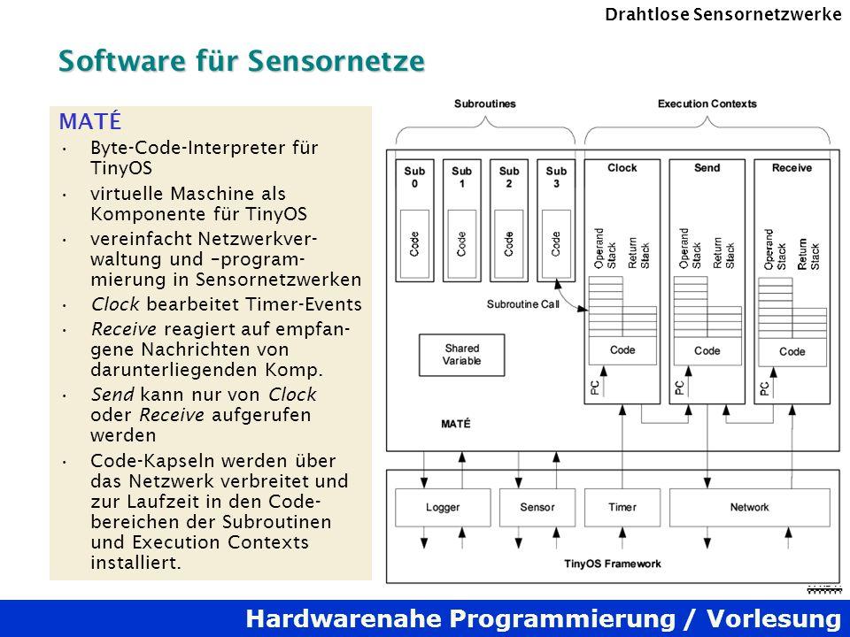 Hardwarenahe Programmierung / Vorlesung Drahtlose Sensornetzwerke Software für Sensornetze MATÉ Byte-Code-Interpreter für TinyOS virtuelle Maschine al