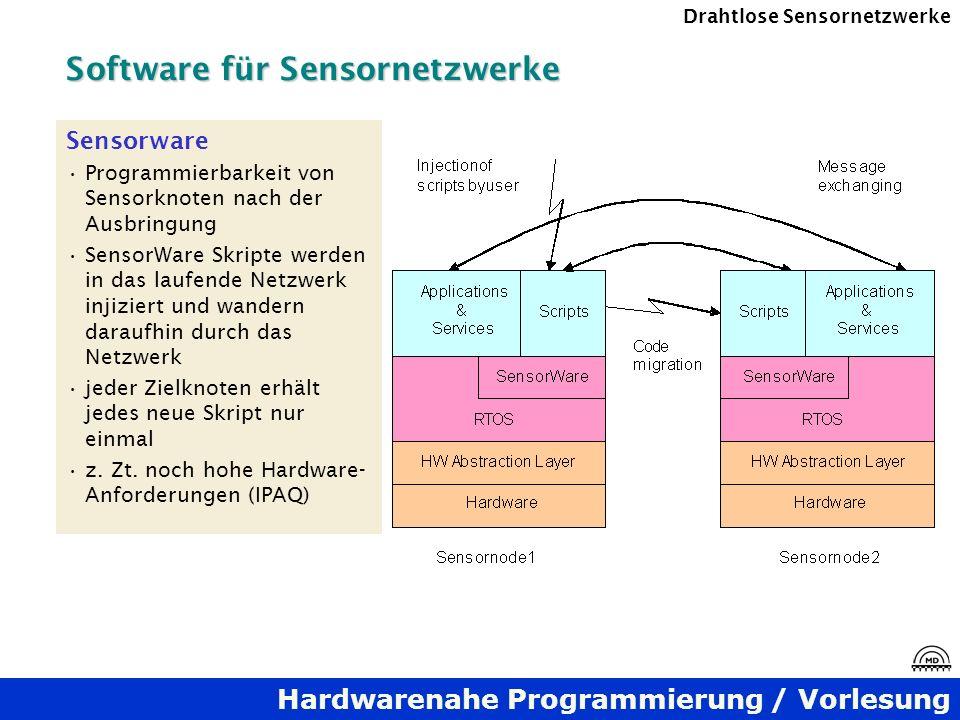 Hardwarenahe Programmierung / Vorlesung Drahtlose Sensornetzwerke Software für Sensornetzwerke Sensorware Programmierbarkeit von Sensorknoten nach der