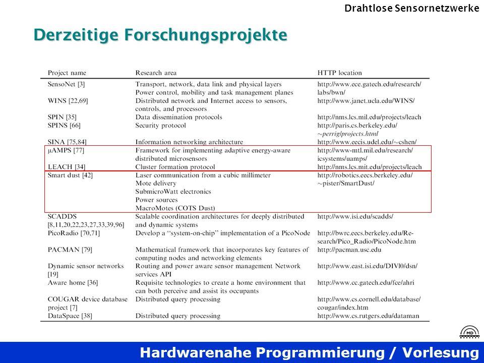 Hardwarenahe Programmierung / Vorlesung Drahtlose Sensornetzwerke Derzeitige Forschungsprojekte