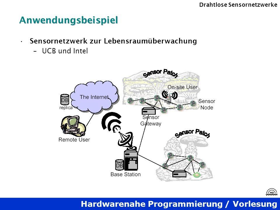 Hardwarenahe Programmierung / Vorlesung Drahtlose SensornetzwerkeAnwendungsbeispiel Sensornetzwerk zur Lebensraumüberwachung –UCB und Intel