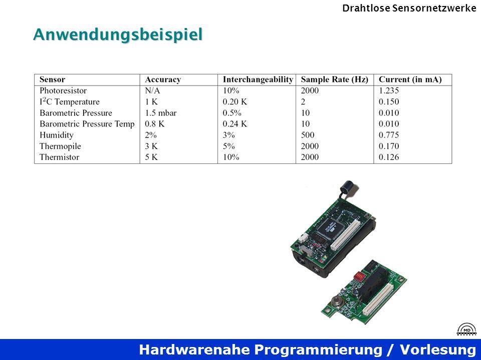 Hardwarenahe Programmierung / Vorlesung Drahtlose SensornetzwerkeAnwendungsbeispiel