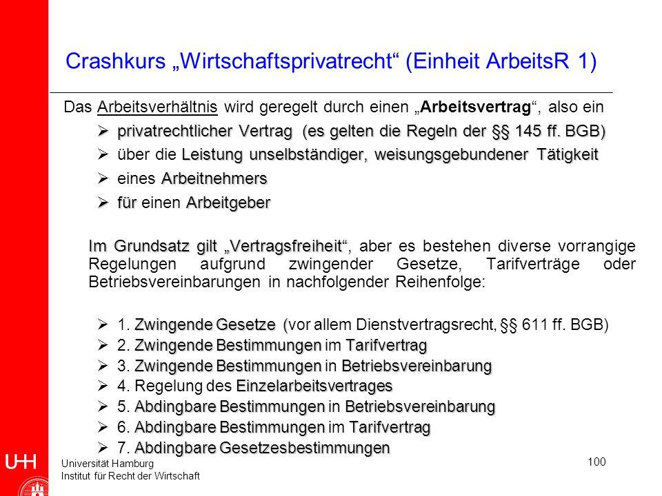 Universität Hamburg Institut für Recht der Wirtschaft 100 Crashkurs Wirtschaftsprivatrecht (Einheit ArbeitsR 1) Das Arbeitsverhältnis wird geregelt du