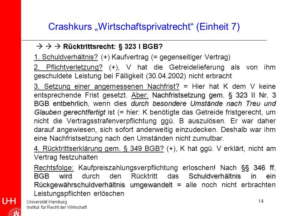 Universität Hamburg Institut für Recht der Wirtschaft 14 Crashkurs Wirtschaftsprivatrecht (Einheit 7) Rücktrittsrecht Rücktrittsrecht: § 323 I BGB? 1.