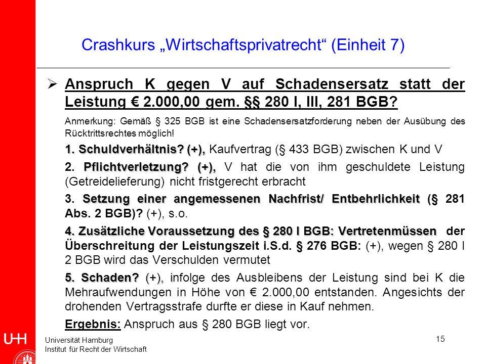 Universität Hamburg Institut für Recht der Wirtschaft 15 Crashkurs Wirtschaftsprivatrecht (Einheit 7) Anspruch K gegen V auf Schadensersatz statt der
