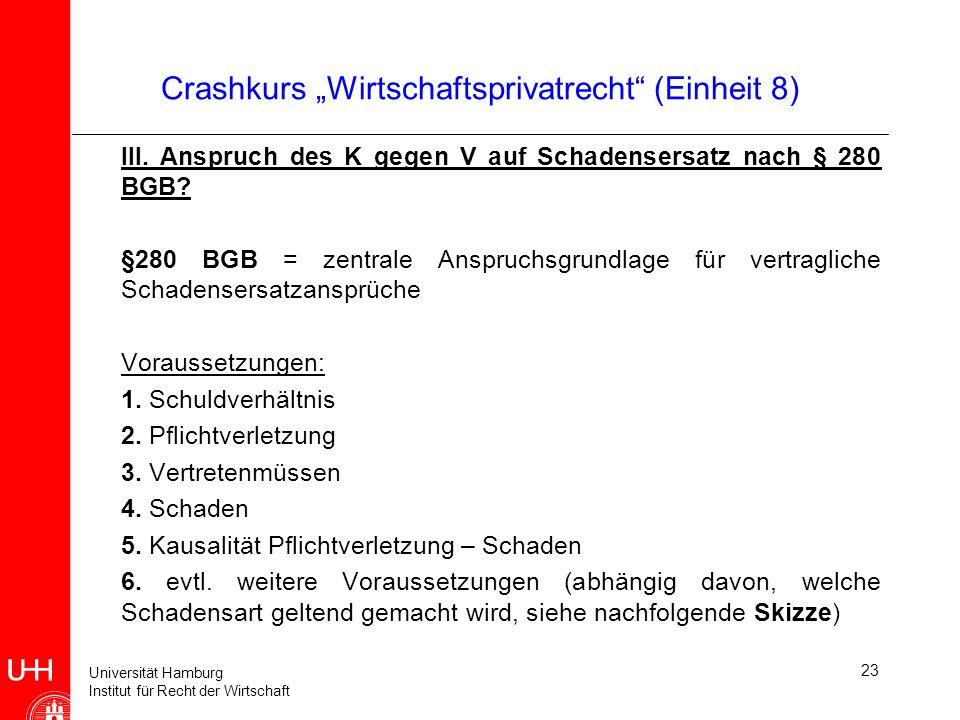 Universität Hamburg Institut für Recht der Wirtschaft Crashkurs Wirtschaftsprivatrecht (Einheit 8) III. Anspruch des K gegen V auf Schadensersatz nach