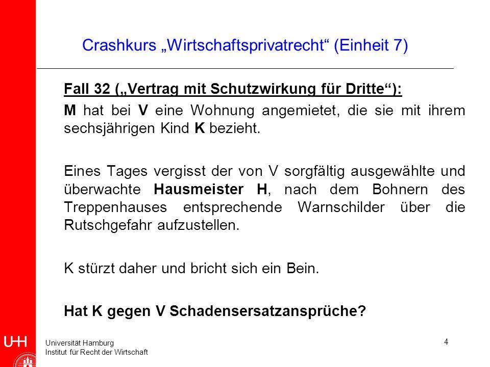 Universität Hamburg Institut für Recht der Wirtschaft 5 Crashkurs Wirtschaftsprivatrecht (Einheit 7) Anspruch K gegen V auf Ersatz von Behandlungskosten und Schmerzensgeld aus § 280 BGB.