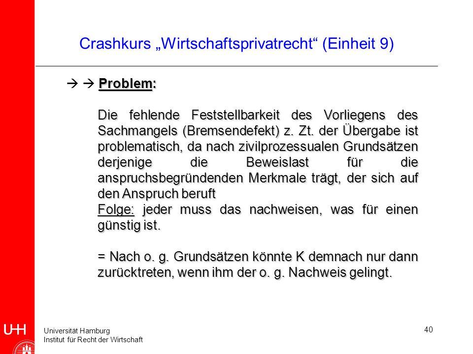 Universität Hamburg Institut für Recht der Wirtschaft 40 Crashkurs Wirtschaftsprivatrecht (Einheit 9) Problem: Die fehlende Feststellbarkeit des Vorli