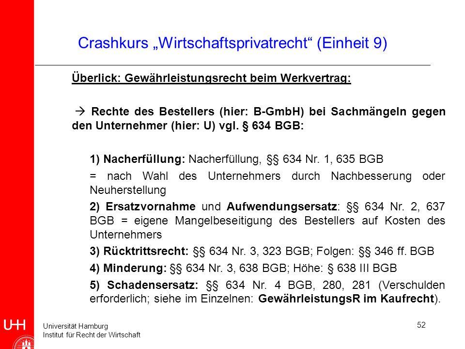 Universität Hamburg Institut für Recht der Wirtschaft 52 Crashkurs Wirtschaftsprivatrecht (Einheit 9) Überlick: Gewährleistungsrecht beim Werkvertrag:
