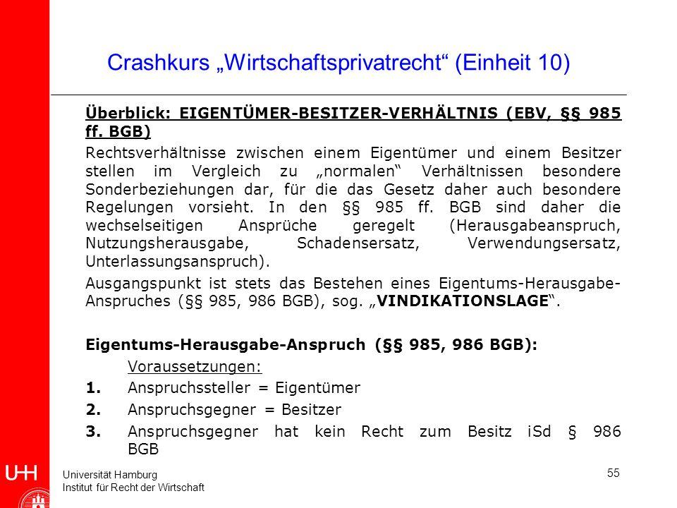 Universität Hamburg Institut für Recht der Wirtschaft Crashkurs Wirtschaftsprivatrecht (Einheit 10) Überblick: EIGENTÜMER-BESITZER-VERHÄLTNIS (EBV, §§
