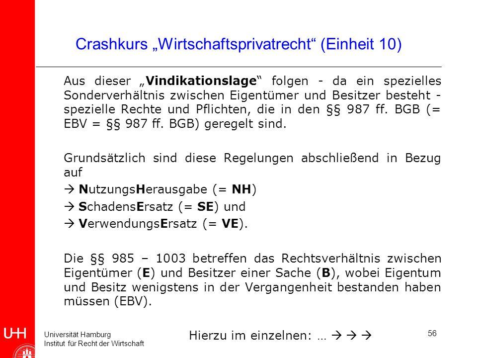 Universität Hamburg Institut für Recht der Wirtschaft Crashkurs Wirtschaftsprivatrecht (Einheit 10) Aus dieser Vindikationslage folgen - da ein spezie