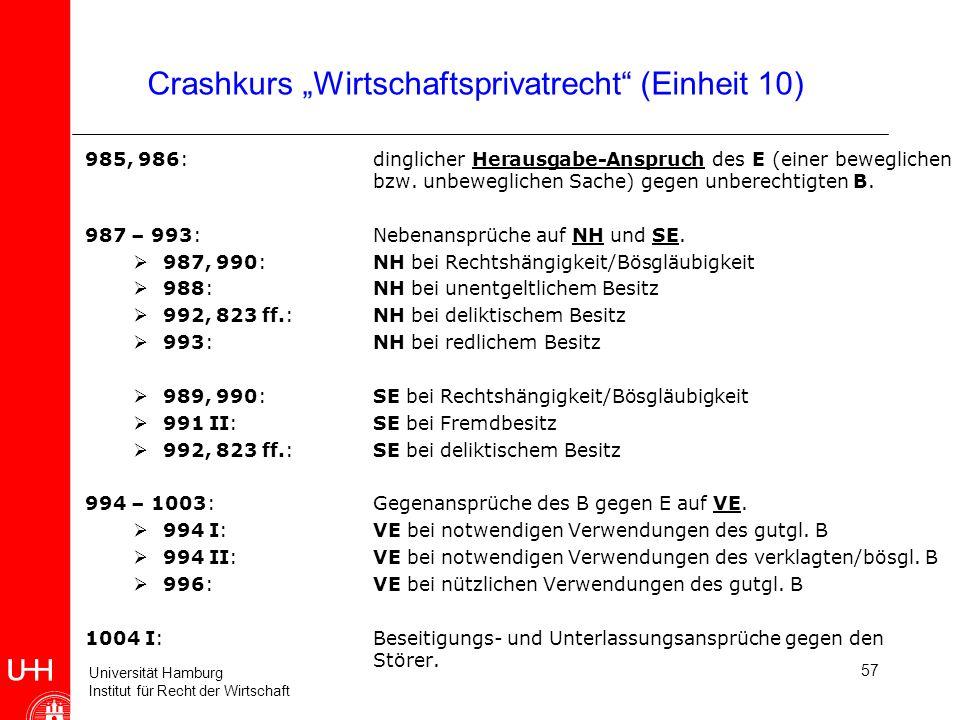 Universität Hamburg Institut für Recht der Wirtschaft Crashkurs Wirtschaftsprivatrecht (Einheit 10) 985, 986:dinglicher Herausgabe-Anspruch des E (ein
