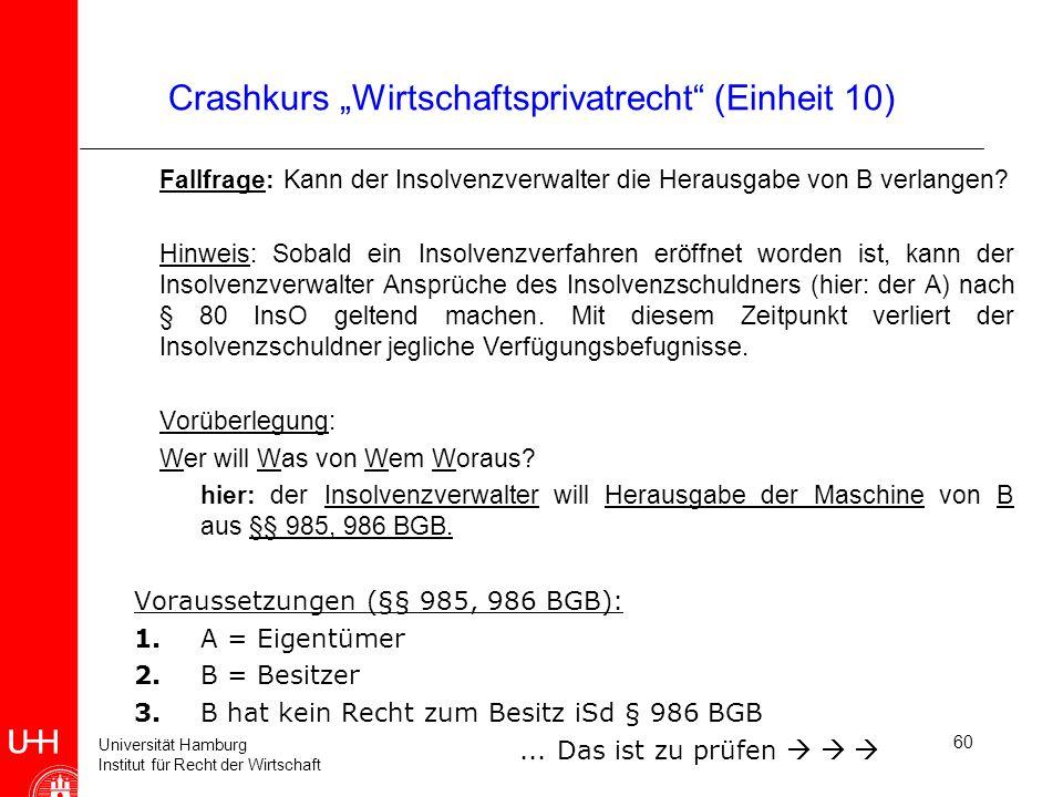 Universität Hamburg Institut für Recht der Wirtschaft 60 Crashkurs Wirtschaftsprivatrecht (Einheit 10) Fallfrage: Kann der Insolvenzverwalter die Hera