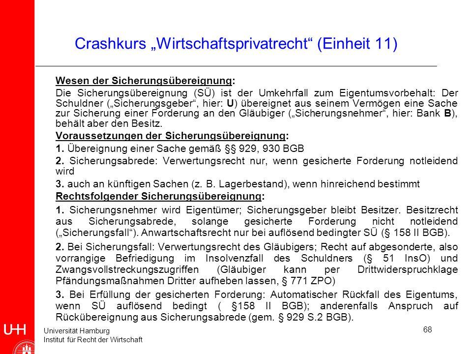 Universität Hamburg Institut für Recht der Wirtschaft 68 Crashkurs Wirtschaftsprivatrecht (Einheit 11) Wesen der Sicherungsübereignung: Die Sicherungs