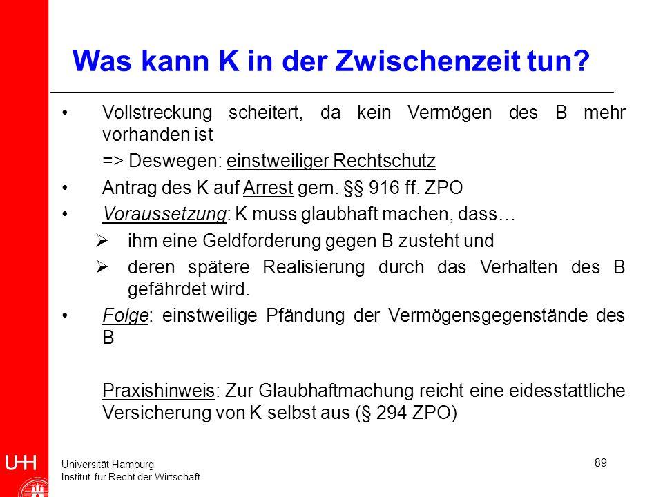 Universität Hamburg Institut für Recht der Wirtschaft 89 Was kann K in der Zwischenzeit tun? Vollstreckung scheitert, da kein Vermögen des B mehr vorh
