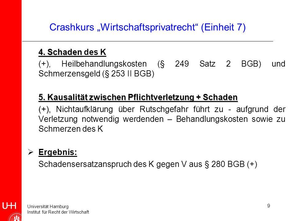 Universität Hamburg Institut für Recht der Wirtschaft 50 Crashkurs Wirtschaftsprivatrecht (Einheit 9) Lösung: § 478 III BGB lässt für die Fälle einer solchen Lieferkette wie der vorliegenden Art die Beweislastumkehr des § 476 BGB auch für das Verhältnis Lieferant – Händler/Verkäufer analog eingreifen.