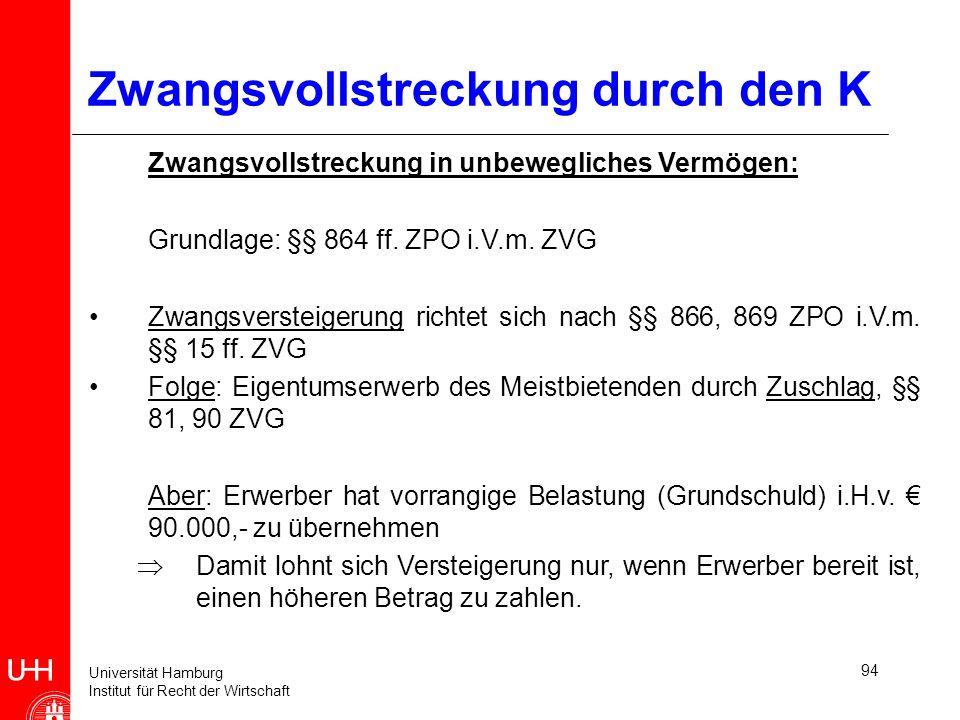 Universität Hamburg Institut für Recht der Wirtschaft 94 Zwangsvollstreckung durch den K Zwangsvollstreckung in unbewegliches Vermögen: Grundlage: §§