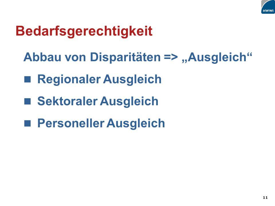 11 Bedarfsgerechtigkeit Abbau von Disparitäten => Ausgleich Regionaler Ausgleich Sektoraler Ausgleich Personeller Ausgleich