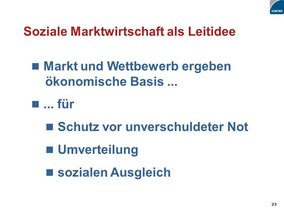 23 Soziale Marktwirtschaft als Leitidee Markt und Wettbewerb ergeben ökonomische Basis......