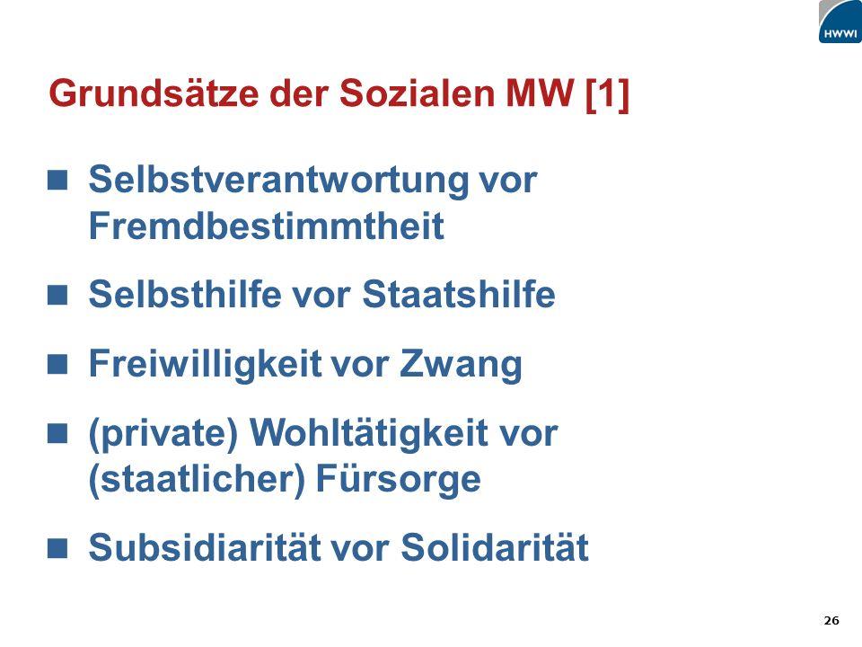 26 Grundsätze der Sozialen MW [1] Selbstverantwortung vor Fremdbestimmtheit Selbsthilfe vor Staatshilfe Freiwilligkeit vor Zwang (private) Wohltätigkeit vor (staatlicher) Fürsorge Subsidiarität vor Solidarität