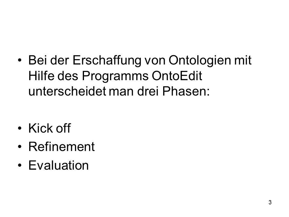 3 Bei der Erschaffung von Ontologien mit Hilfe des Programms OntoEdit unterscheidet man drei Phasen: Kick off Refinement Evaluation