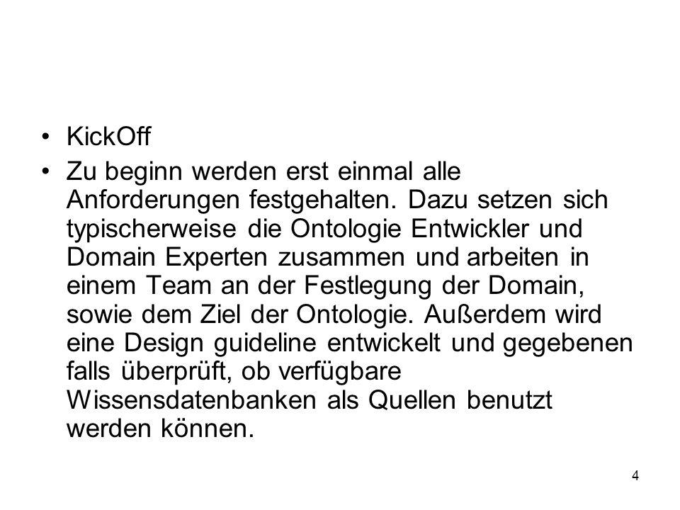 4 KickOff Zu beginn werden erst einmal alle Anforderungen festgehalten.