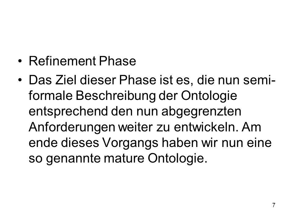 7 Refinement Phase Das Ziel dieser Phase ist es, die nun semi- formale Beschreibung der Ontologie entsprechend den nun abgegrenzten Anforderungen weiter zu entwickeln.