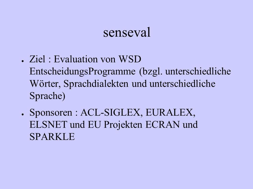 senseval Ziel : Evaluation von WSD EntscheidungsProgramme (bzgl. unterschiedliche Wörter, Sprachdialekten und unterschiedliche Sprache) Sponsoren : AC