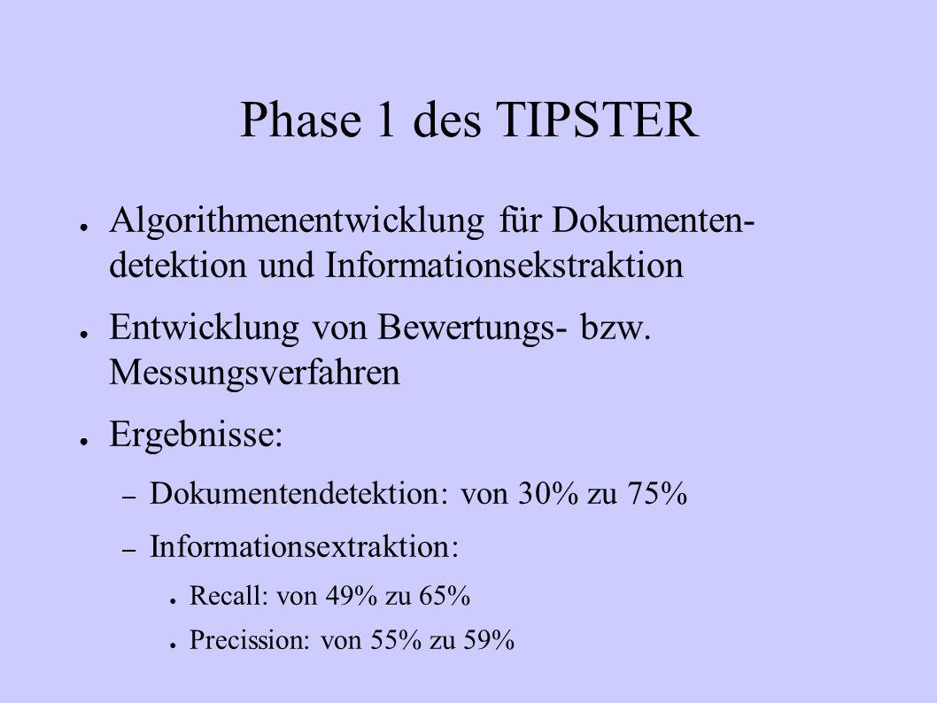 Phase 1 des TIPSTER Algorithmenentwicklung für Dokumenten- detektion und Informationsekstraktion Entwicklung von Bewertungs- bzw. Messungsverfahren Er