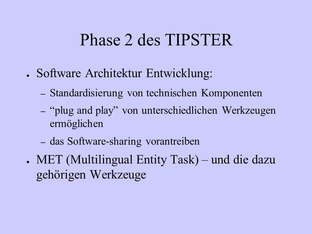 Phase 2 des TIPSTER Software Architektur Entwicklung: – Standardisierung von technischen Komponenten – plug and play von unterschiedlichen Werkzeugen