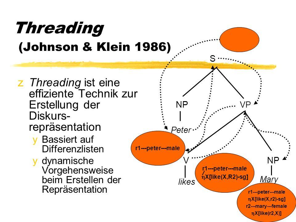 Übersicht zDiskursrepräsentation yReferentielle Netze (RN) yDiskursrepräsentationstheorie (DRT) zThreading in PROLOG yRN xRefOs und Designatoren/Attribute xRefO-Attribute yDRT xKonstruktionsregeln xDRSs und