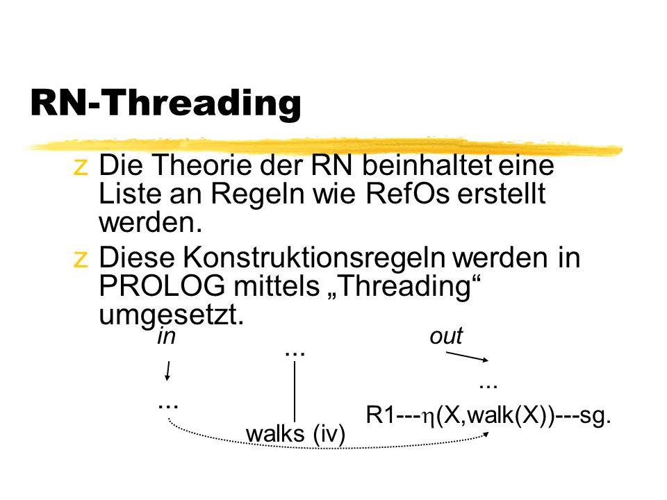 Threading (Johnson & Klein 1986) zThreading ist eine effiziente Technik zur Erstellung der Diskurs- repräsentation yBassiert auf Differenzlisten ydynamische Vorgehensweise beim Erstellen der Repräsentation Peter likes Mary S VP NP V r1---peter---male X[like(X,R2)-sg] r1---peter---male X[like(X,r2)-sg] r2---mary---female X[like(r2,X)]