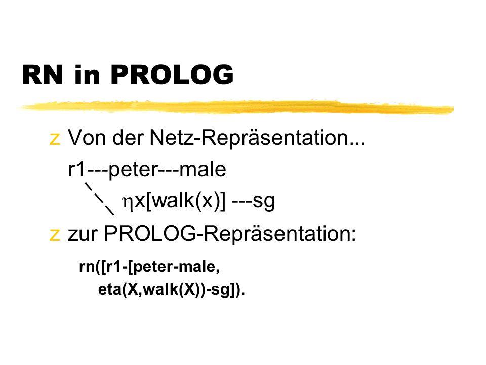 RN in PROLOG zVon der Netz-Repräsentation...
