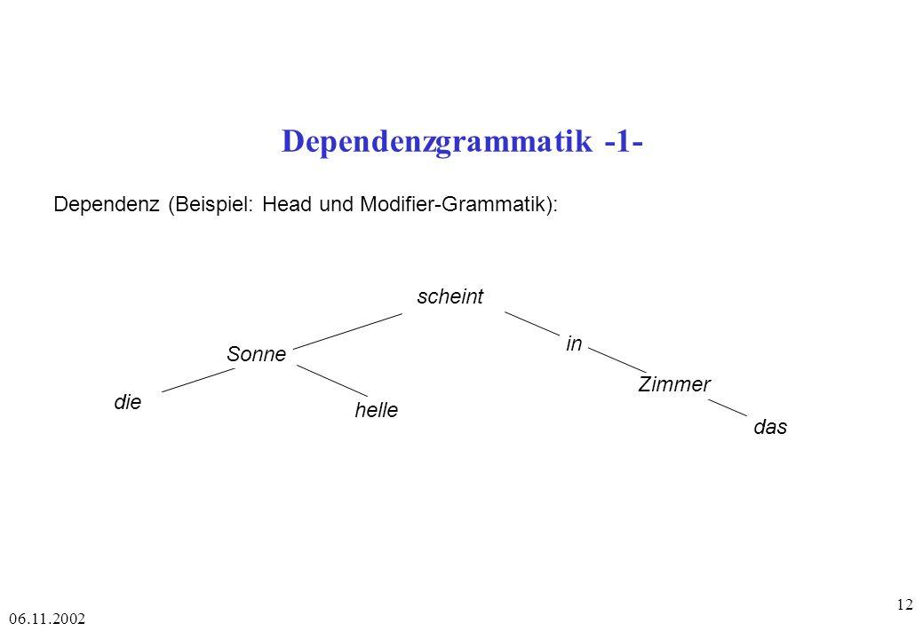 06.11.2002 12 Dependenzgrammatik -1- Dependenz (Beispiel: Head und Modifier-Grammatik): scheint das helle die Sonne in Zimmer