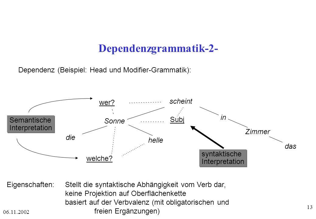 06.11.2002 13 Dependenzgrammatik-2- Dependenz (Beispiel: Head und Modifier-Grammatik): Eigenschaften: Stellt die syntaktische Abhängigkeit vom Verb dar, keine Projektion auf Oberflächenkette basiert auf der Verbvalenz (mit obligatorischen und freien Ergänzungen) Semantische Interpretation wer.