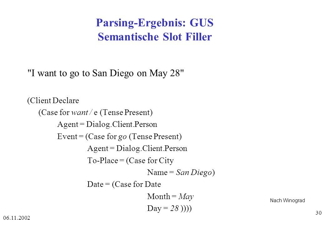 06.11.2002 30 Parsing-Ergebnis: GUS Semantische Slot Filler Nach Winograd I want to go to San Diego on May 28 (Client Declare (Case for want / e (Tense Present) Agent = Dialog.Client.Person Event = (Case for go (Tense Present) Agent = Dialog.Client.Person To-Place = (Case for City Name = San Diego) Date = (Case for Date Month = May Day = 28 ))))
