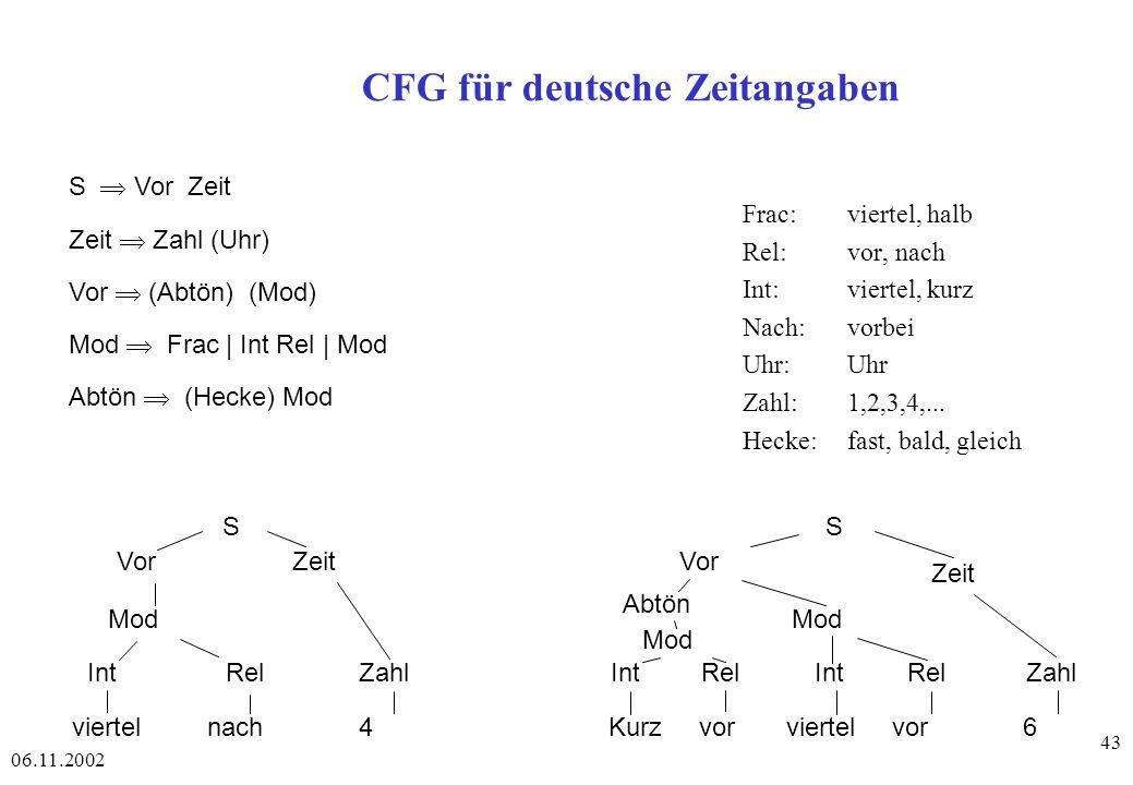 06.11.2002 43 CFG für deutsche Zeitangaben S Vor Zeit Zeit Zahl (Uhr) Vor (Abtön) (Mod) Mod Frac | Int Rel | Mod Abtön (Hecke) Mod Frac:viertel, halb Rel: vor, nach Int:viertel, kurz Nach:vorbei Uhr:Uhr Zahl: 1,2,3,4,...