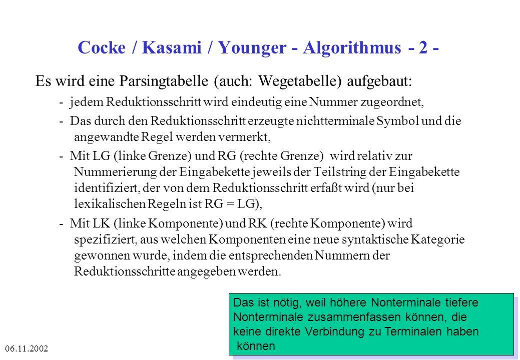 06.11.2002 45 Cocke / Kasami / Younger - Algorithmus - 2 - Es wird eine Parsingtabelle (auch: Wegetabelle) aufgebaut: - jedem Reduktionsschritt wird eindeutig eine Nummer zugeordnet, - Das durch den Reduktionsschritt erzeugte nichtterminale Symbol und die angewandte Regel werden vermerkt, - Mit LG (linke Grenze) und RG (rechte Grenze) wird relativ zur Nummerierung der Eingabekette jeweils der Teilstring der Eingabekette identifiziert, der von dem Reduktionsschritt erfaßt wird (nur bei lexikalischen Regeln ist RG = LG), - Mit LK (linke Komponente) und RK (rechte Komponente) wird spezifiziert, aus welchen Komponenten eine neue syntaktische Kategorie gewonnen wurde, indem die entsprechenden Nummern der Reduktionsschritte angegeben werden.